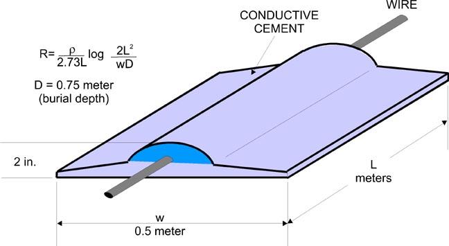 c-cement.jpg (35146 bytes)